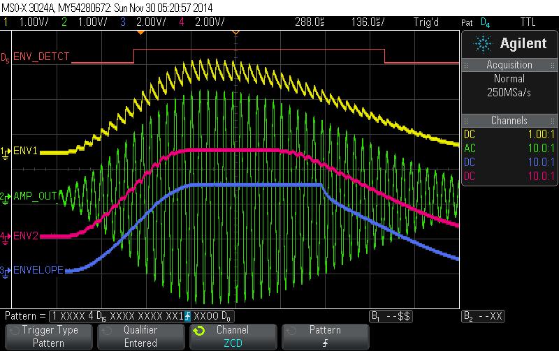 EnvelopeDetector_01