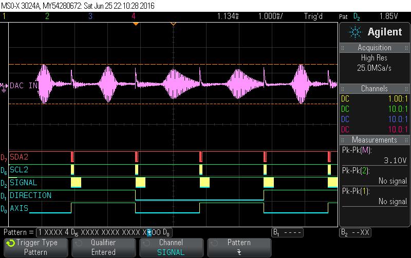 AmplitudesGain1